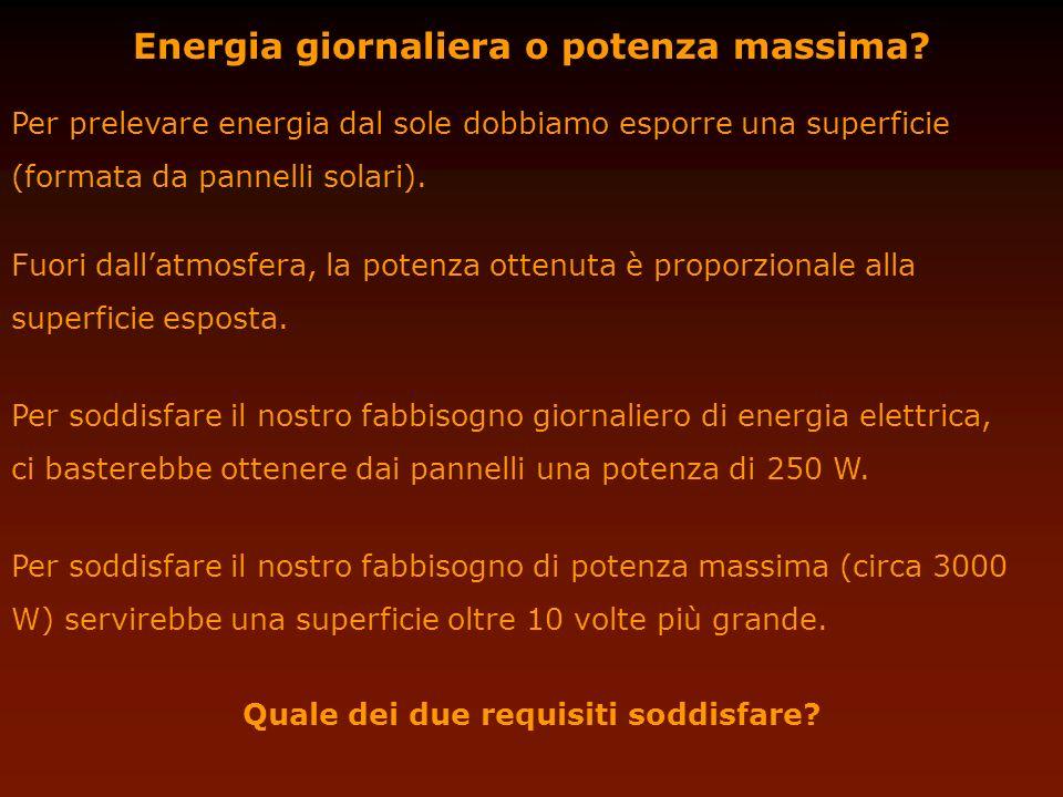 Energia giornaliera o potenza massima? Per prelevare energia dal sole dobbiamo esporre una superficie (formata da pannelli solari). Fuori dallatmosfer