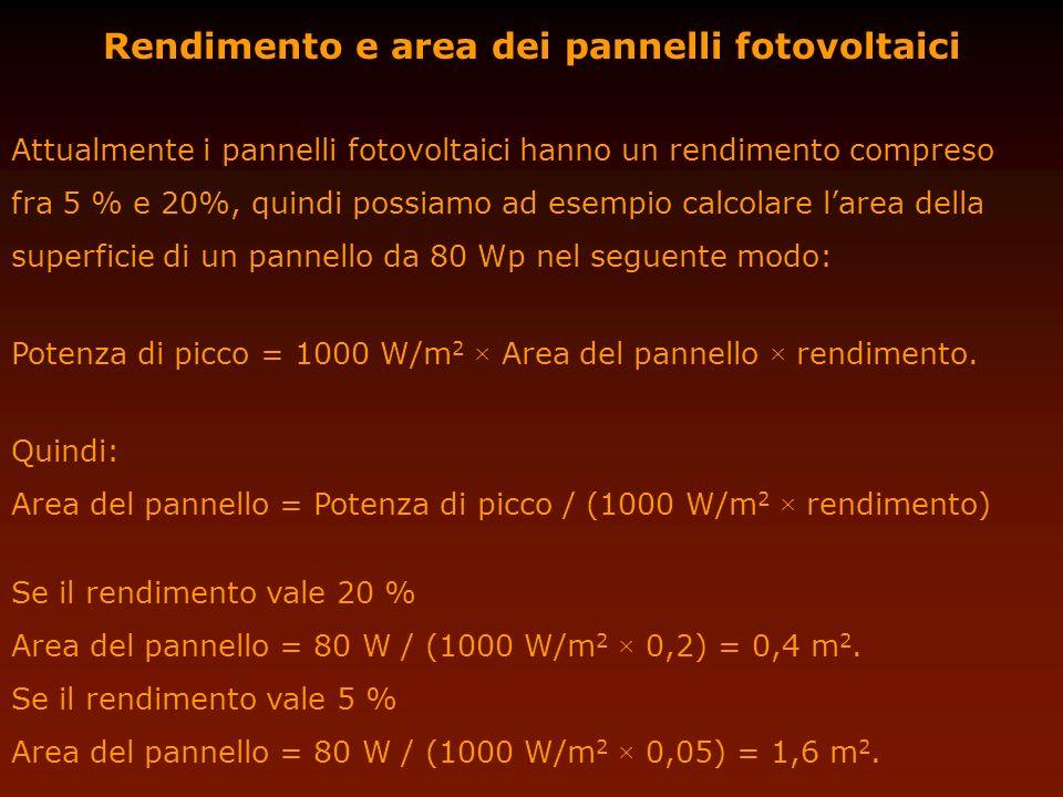 Rendimento e area dei pannelli fotovoltaici Attualmente i pannelli fotovoltaici hanno un rendimento compreso fra 5 % e 20%, quindi possiamo ad esempio