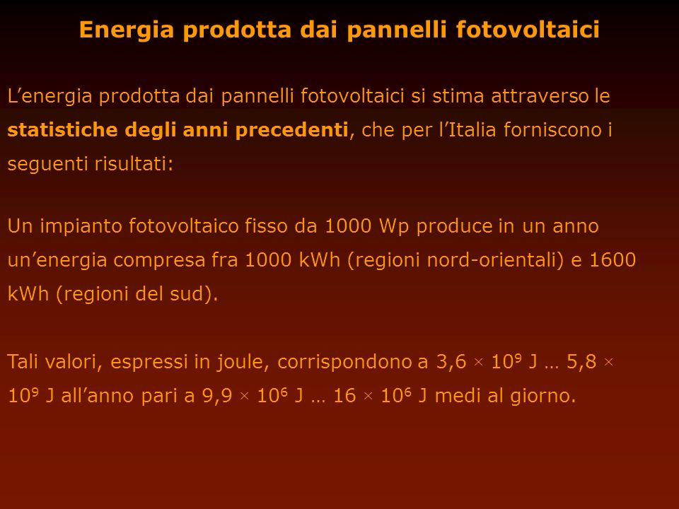 Energia prodotta dai pannelli fotovoltaici Lenergia prodotta dai pannelli fotovoltaici si stima attraverso le statistiche degli anni precedenti, che p