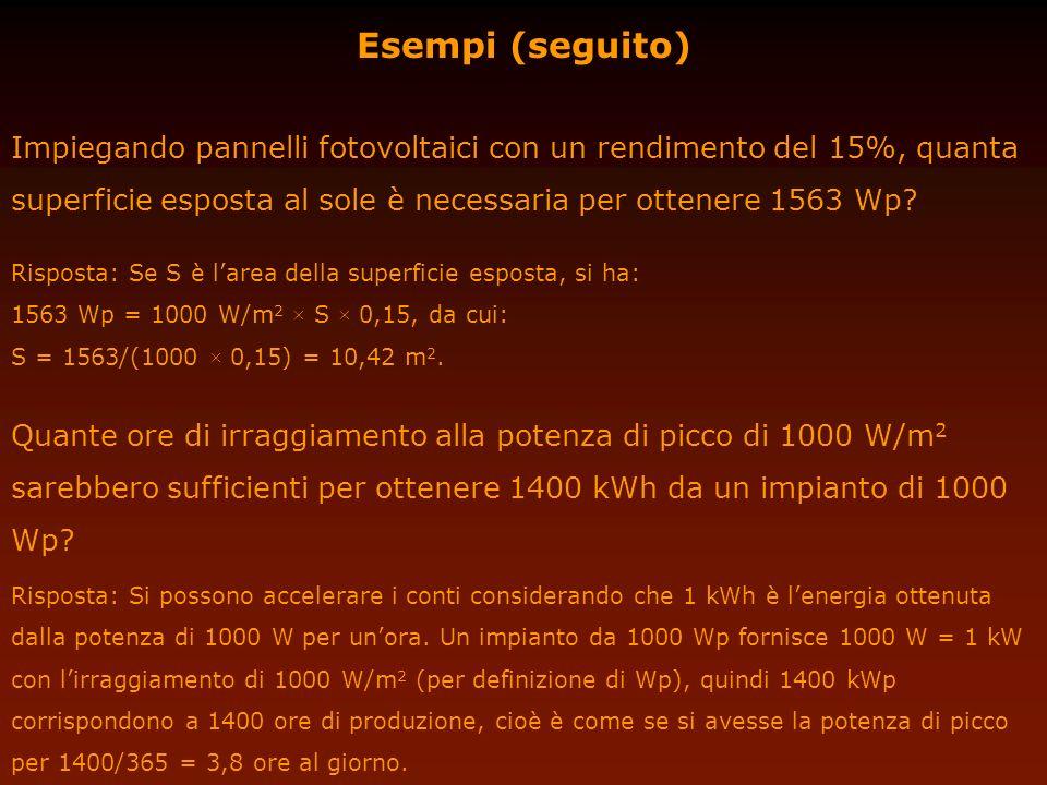 Esempi (seguito) Impiegando pannelli fotovoltaici con un rendimento del 15%, quanta superficie esposta al sole è necessaria per ottenere 1563 Wp? Risp