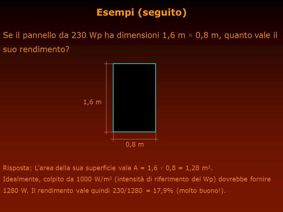 Esempi (seguito) Se il pannello da 230 Wp ha dimensioni 1,6 m × 0,8 m, quanto vale il suo rendimento? Risposta: Larea della sua superficie vale A = 1,