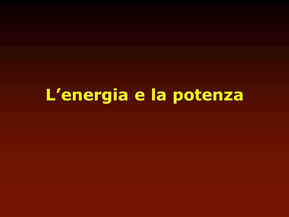 Lenergia e la potenza
