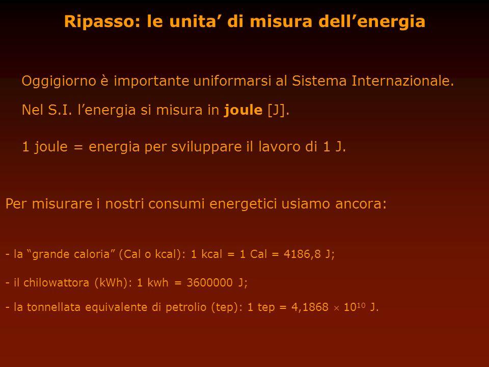 - la grande caloria (Cal o kcal): 1 kcal = 1 Cal = 4186,8 J; Ripasso: le unita di misura dellenergia Oggigiorno è importante uniformarsi al Sistema In