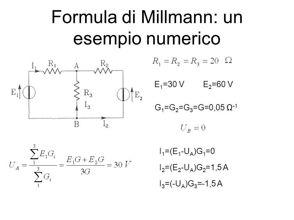 Formula di Millmann: un esempio numerico E 1 =30 VE 2 =60 V G 1 =G 2 =G 3 =G=0,05 -1 I 1 =(E 1 -U A )G 1 =0 I 3 =(-U A )G 3 =-1,5 A I 2 =(E 2 -U A )G
