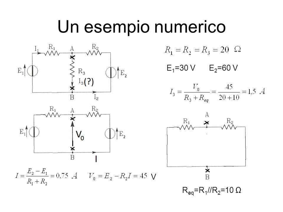 Un esempio numerico E 1 =30 VE 2 =60 V R eq =R 1 //R 2 =10 V