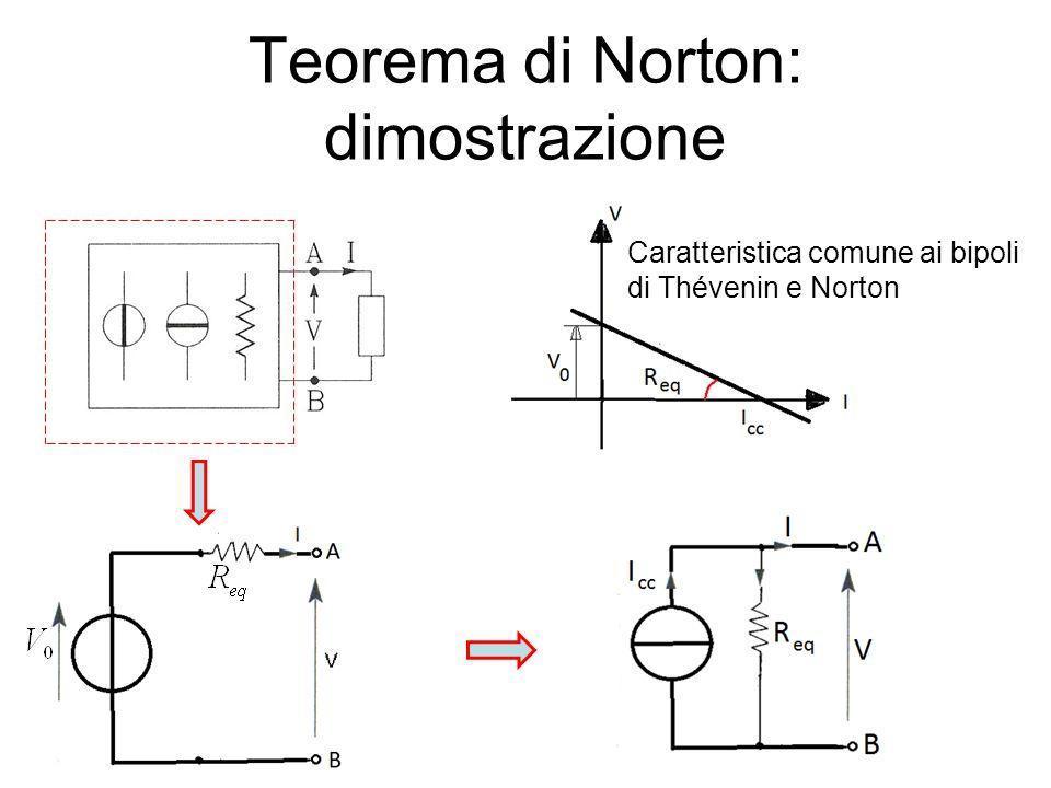 Teorema di Norton: dimostrazione Caratteristica comune ai bipoli di Thévenin e Norton