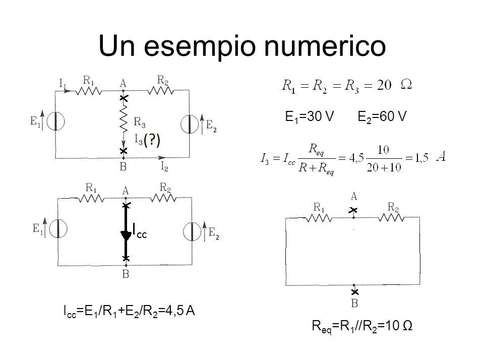 Un esempio numerico E 1 =30 VE 2 =60 V R eq =R 1 //R 2 =10 I cc =E 1 /R 1 +E 2 /R 2 =4,5 A
