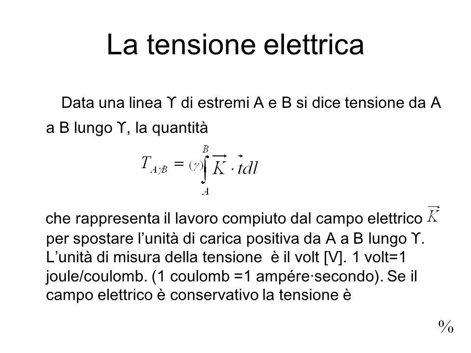 La tensione elettrica Data una linea ϒ di estremi A e B si dice tensione da A a B lungo ϒ, la quantità che rappresenta il lavoro compiuto dal campo el