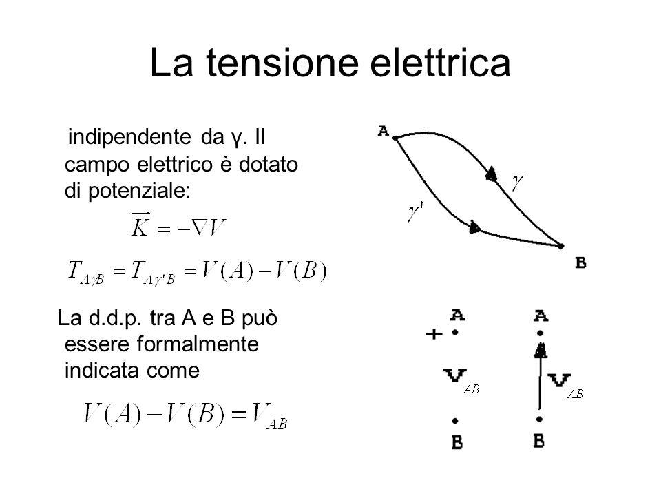 La tensione elettrica indipendente da γ. Il campo elettrico è dotato di potenziale: La d.d.p. tra A e B può essere formalmente indicata come