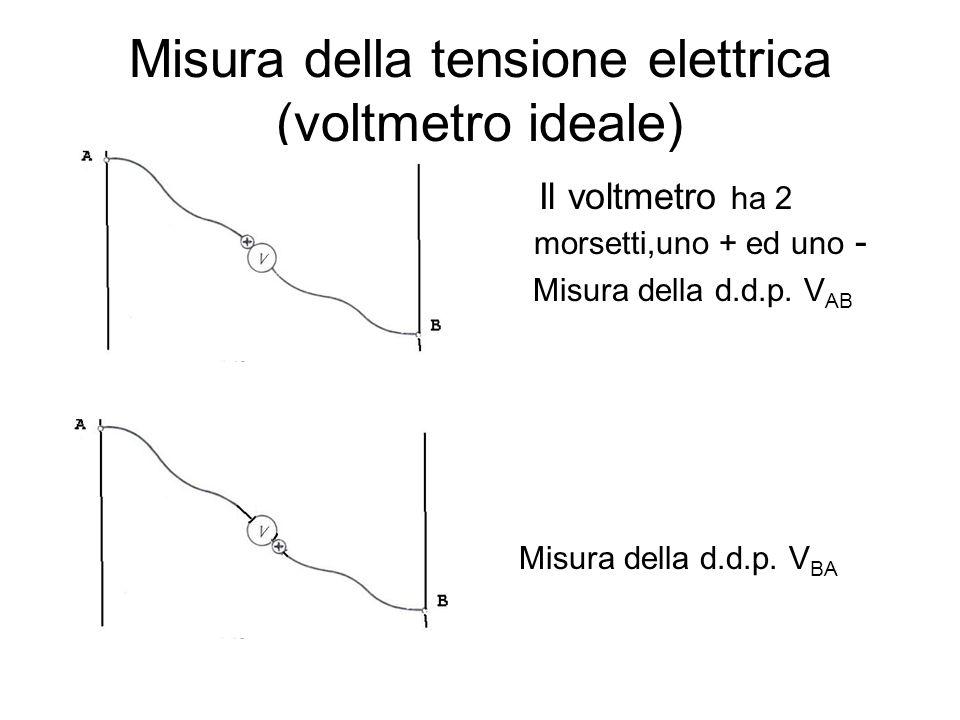 Misura della tensione elettrica (voltmetro ideale) Il voltmetro ha 2 morsetti,uno + ed uno - Misura della d.d.p. V AB Misura della d.d.p. V BA