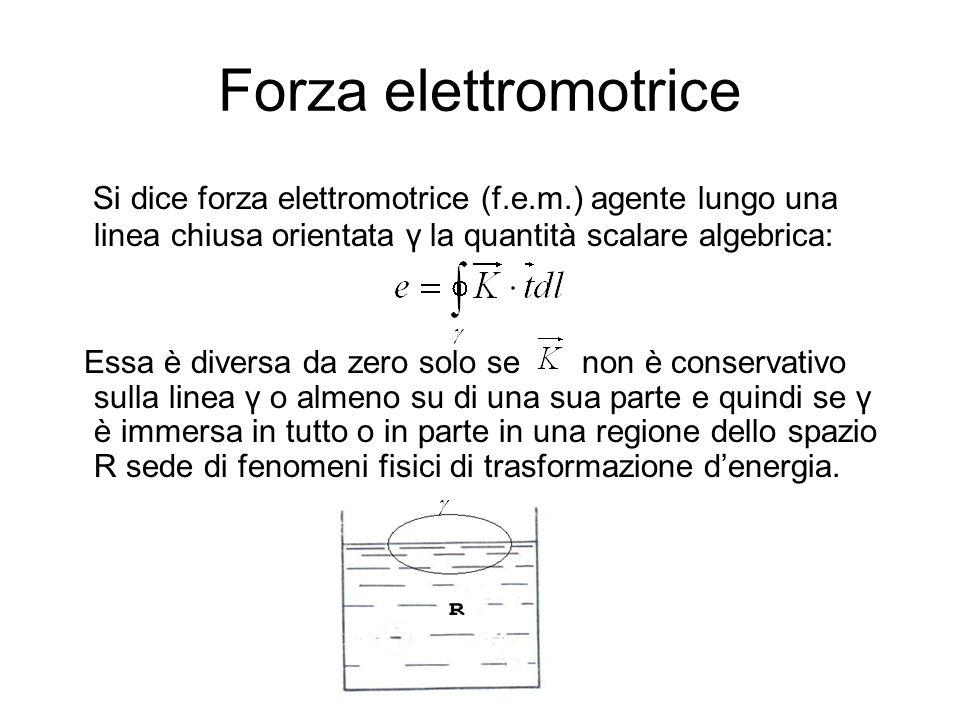 Forza elettromotrice Si dice forza elettromotrice (f.e.m.) agente lungo una linea chiusa orientata γ la quantità scalare algebrica: Essa è diversa da