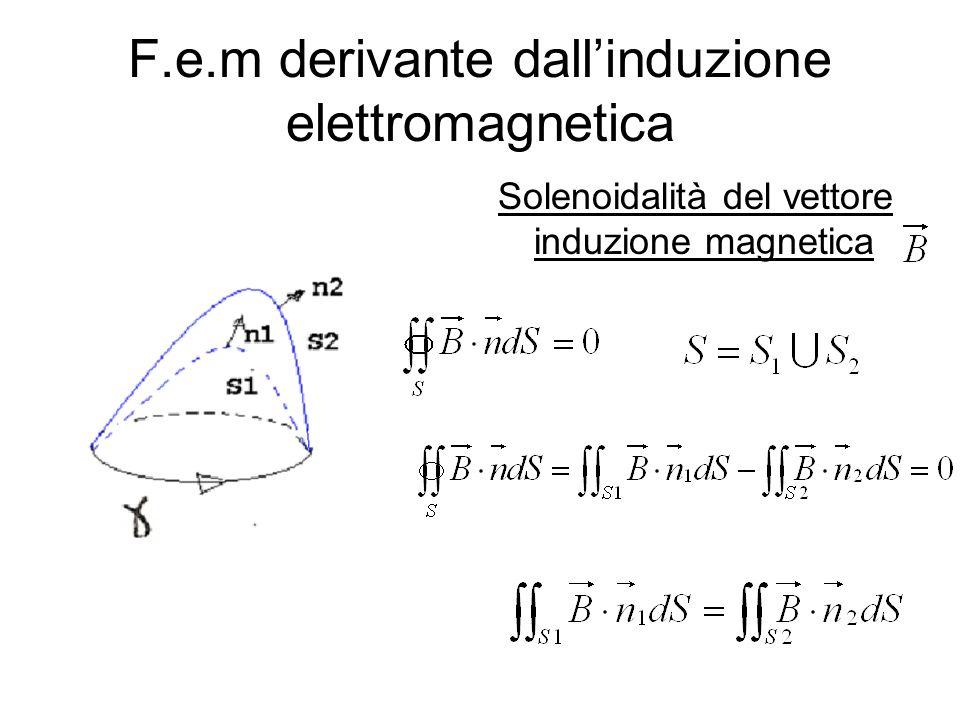 F.e.m derivante dallinduzione elettromagnetica Solenoidalità del vettore induzione magnetica