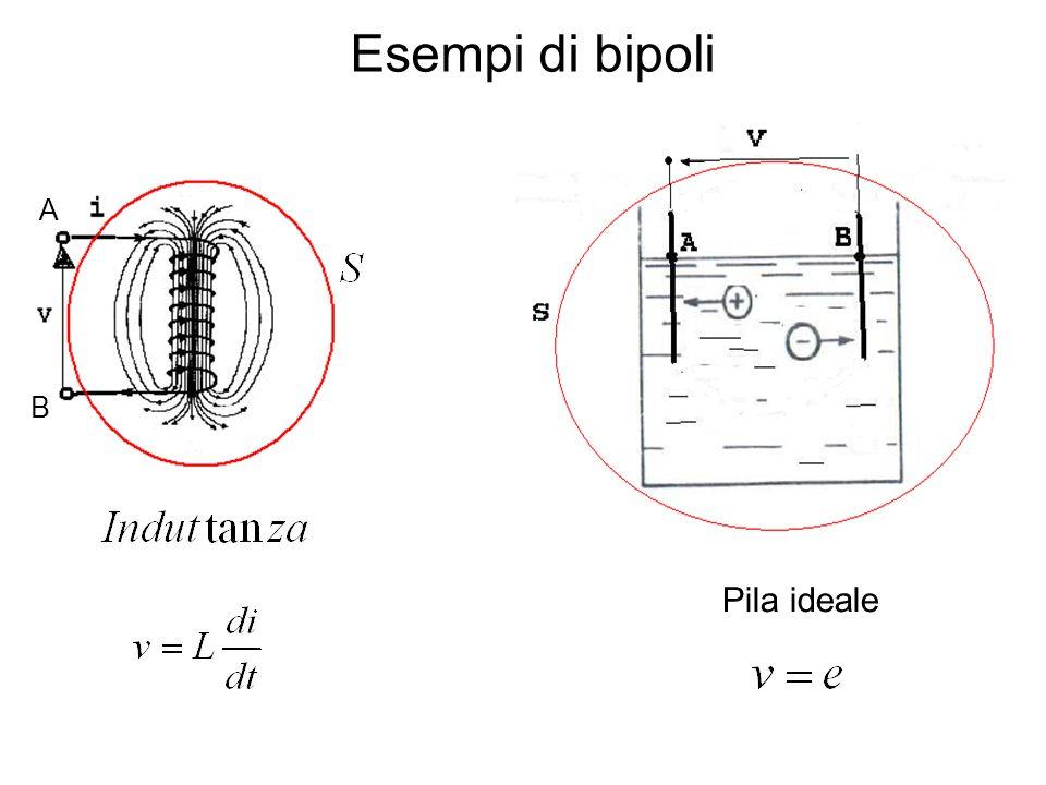 Pila ideale Esempi di bipoli A B