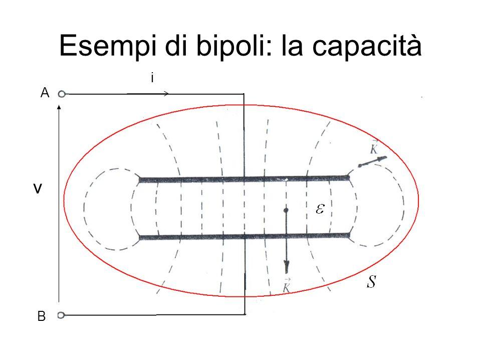 Esempi di bipoli: la capacità v A B i