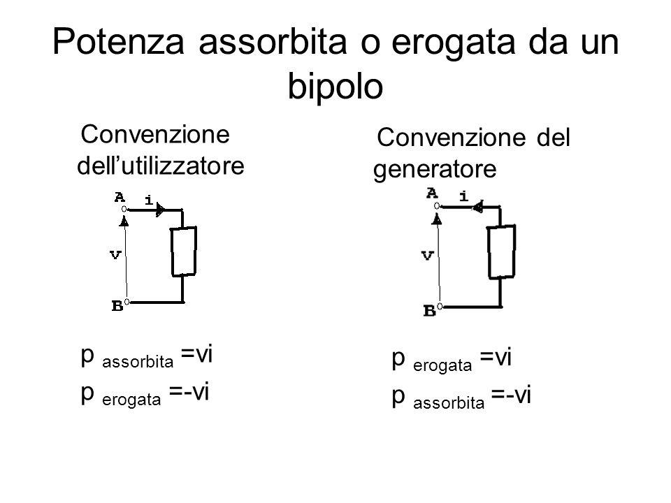 Potenza assorbita o erogata da un bipolo Convenzione dellutilizzatore p assorbita =vi p erogata =-vi Convenzione del generatore p erogata =vi p assorb