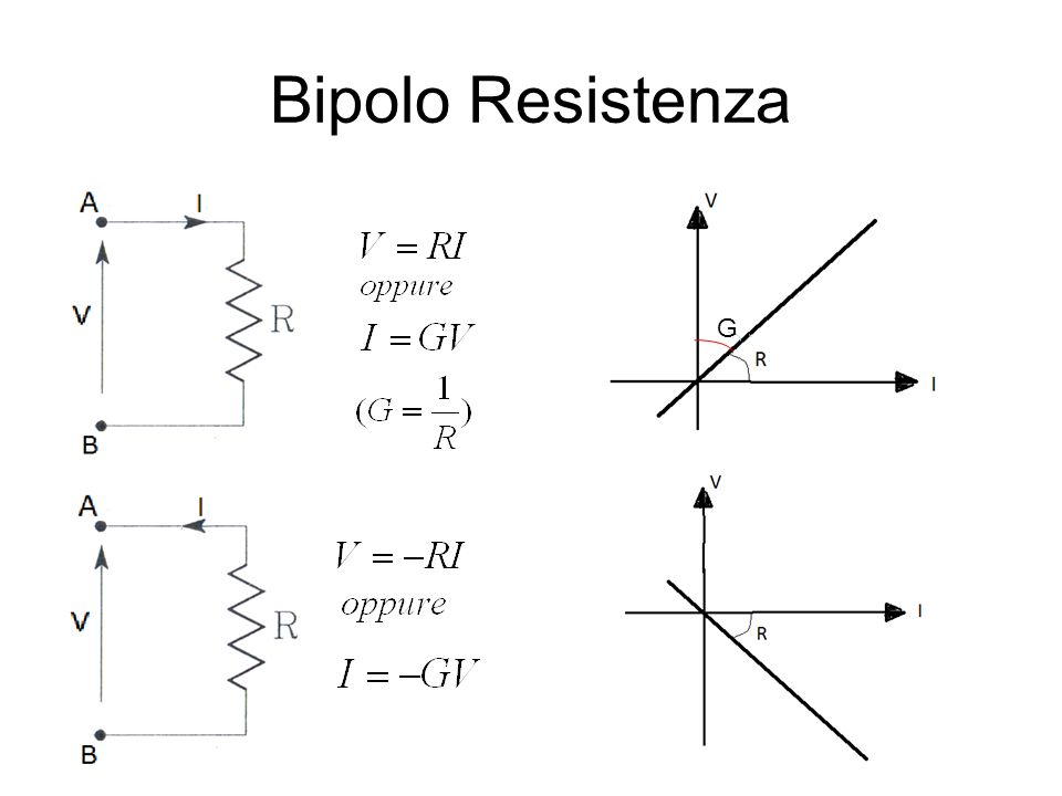 Bipolo Resistenza G
