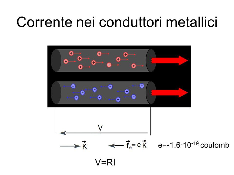 Corrente nei conduttori metallici V=RI e=-1.6·10 -19 coulomb