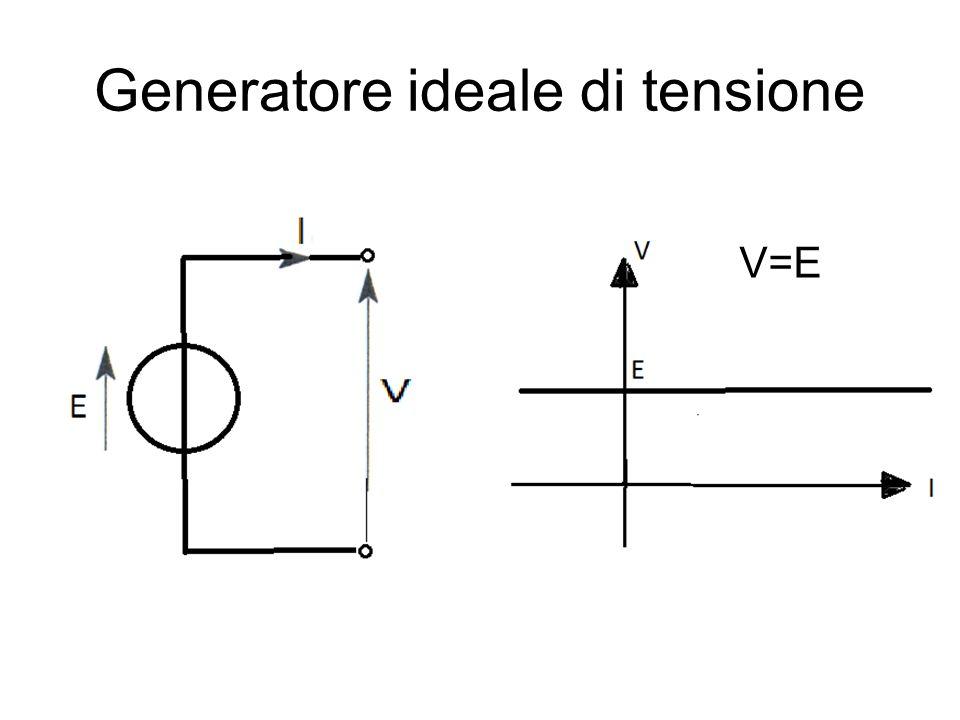Generatore ideale di tensione V=E