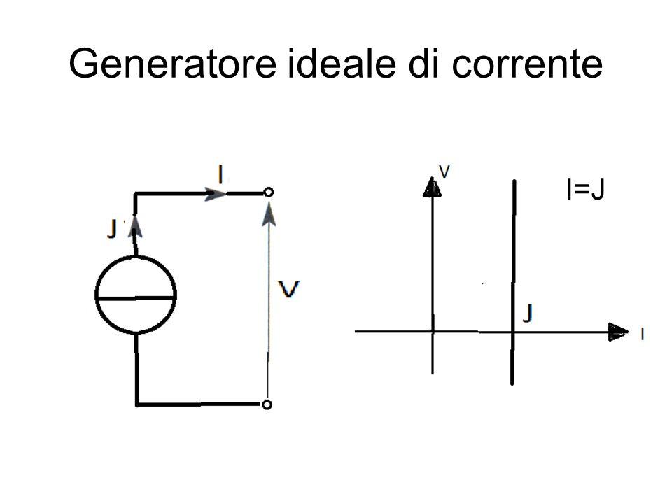Generatore ideale di corrente I=J