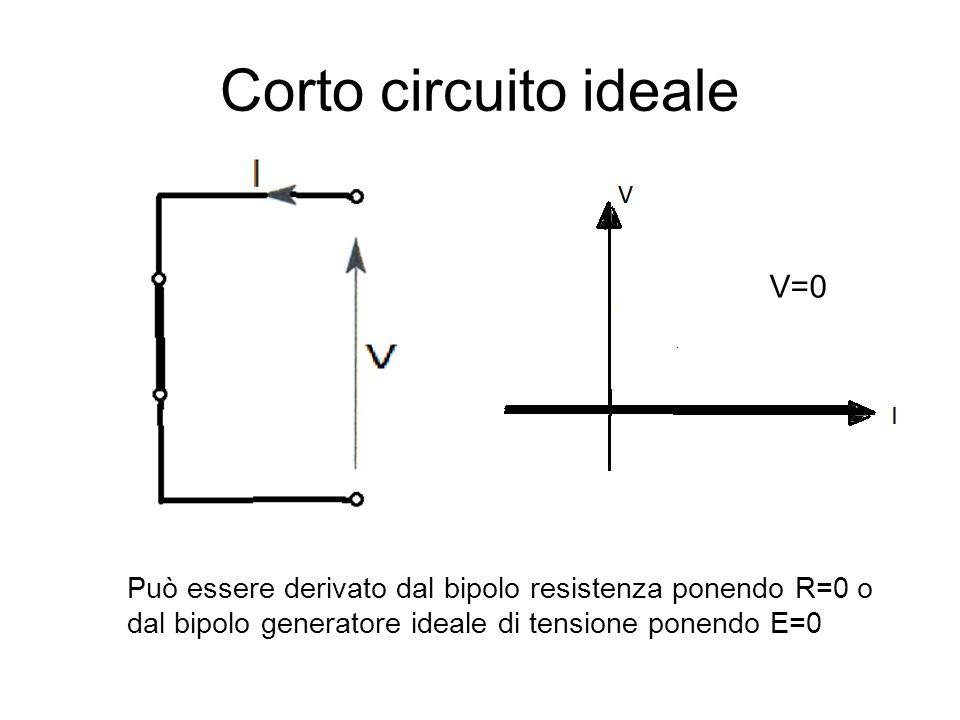 Corto circuito ideale V=0 Può essere derivato dal bipolo resistenza ponendo R=0 o dal bipolo generatore ideale di tensione ponendo E=0