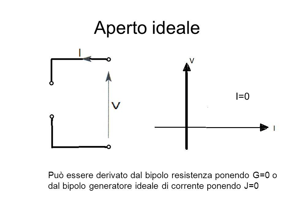 Aperto ideale I=0 Può essere derivato dal bipolo resistenza ponendo G=0 o dal bipolo generatore ideale di corrente ponendo J=0