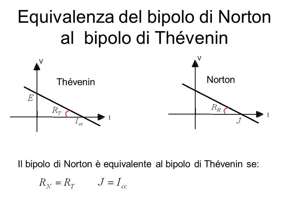 Equivalenza del bipolo di Norton al bipolo di Thévenin Thévenin Norton Il bipolo di Norton è equivalente al bipolo di Thévenin se: