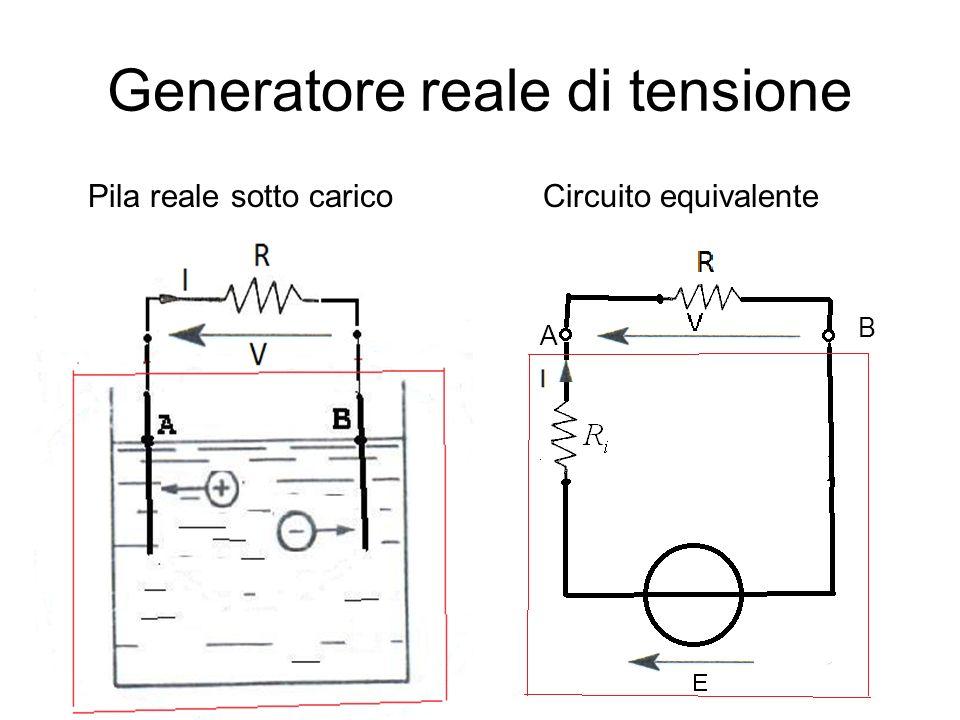 Generatore reale di tensione Pila reale sotto caricoCircuito equivalente A B