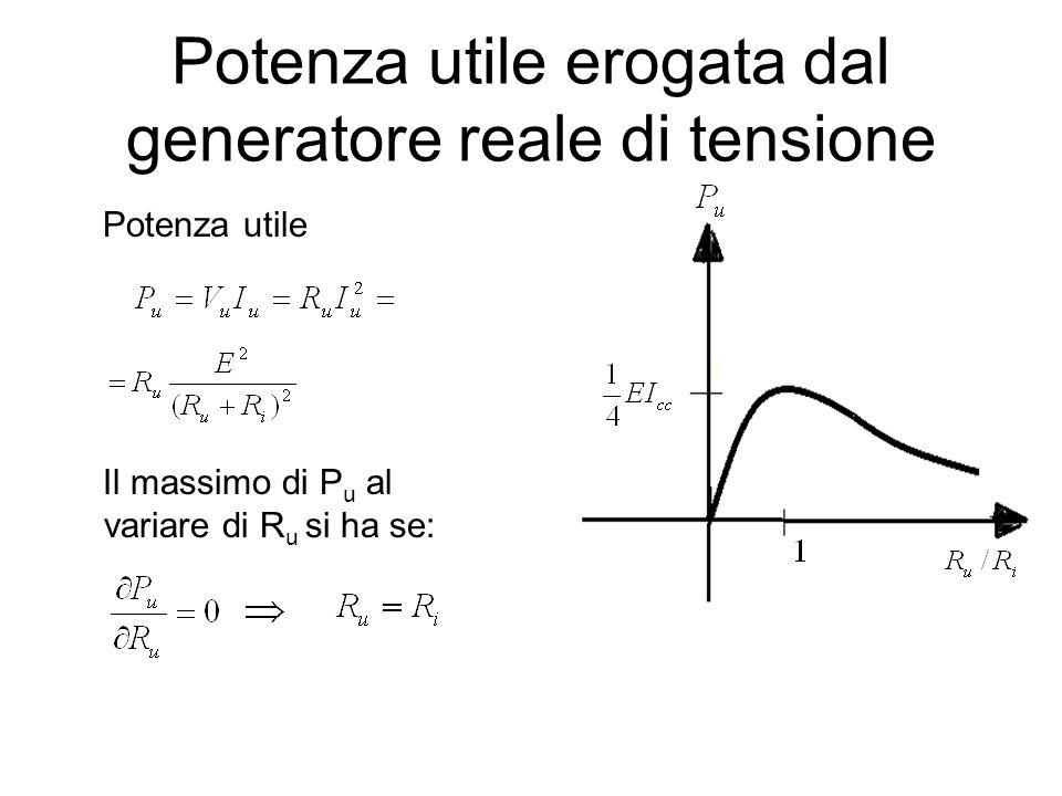 Potenza utile erogata dal generatore reale di tensione Potenza utile Il massimo di P u al variare di R u si ha se: