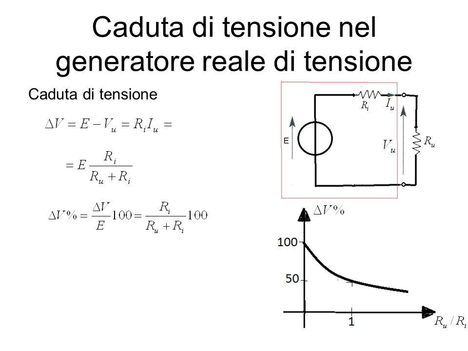 Caduta di tensione nel generatore reale di tensione Caduta di tensione