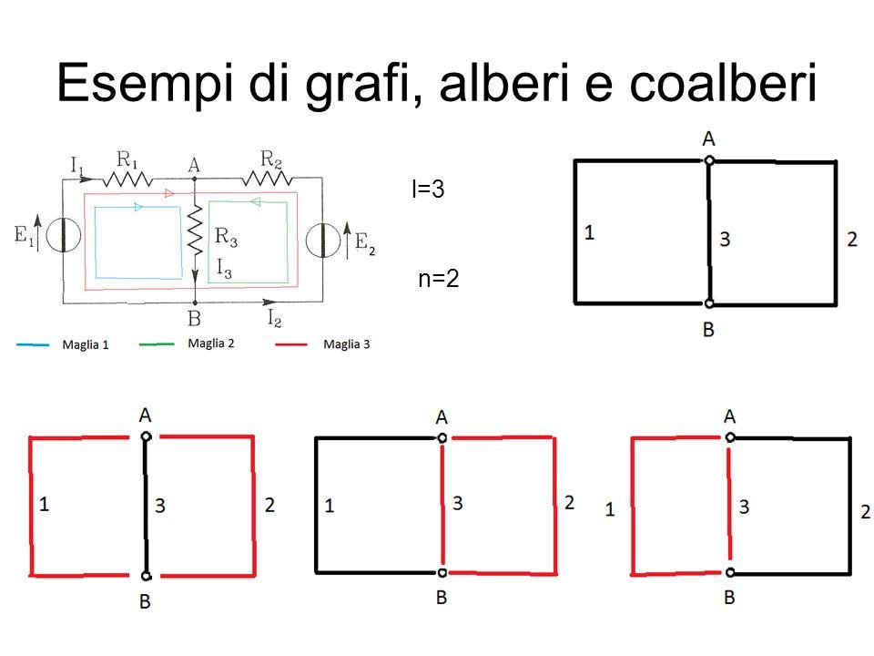Esempi di grafi, alberi e coalberi l=3 n=2