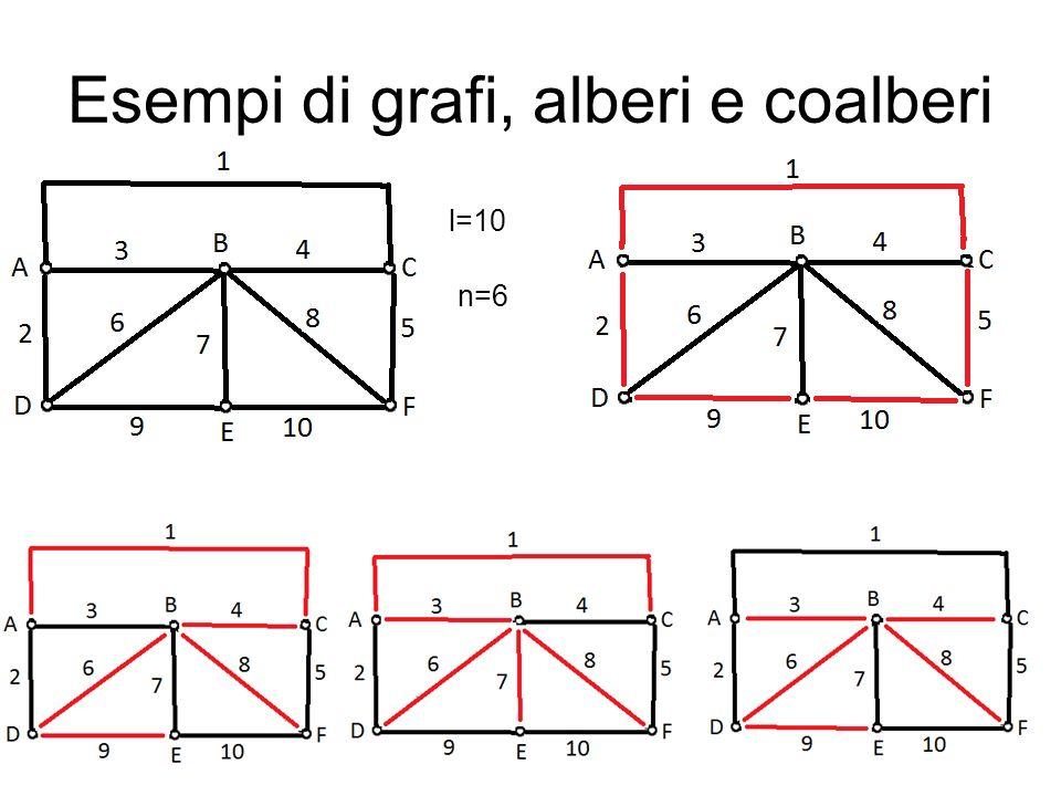 Esempi di grafi, alberi e coalberi l=10 n=6