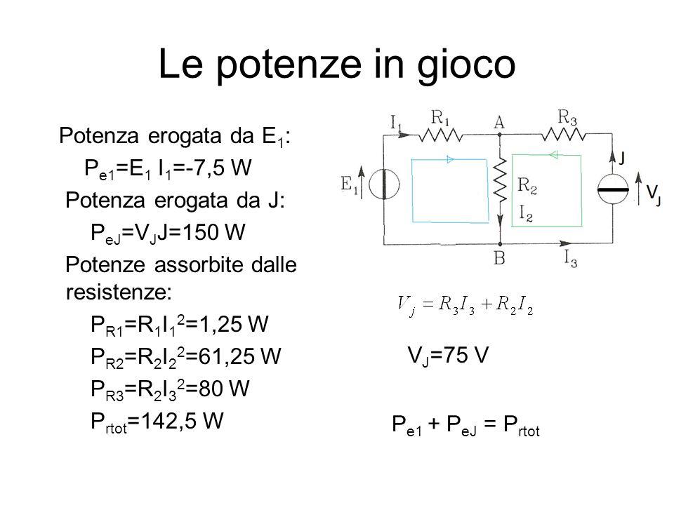 Le potenze in gioco Potenza erogata da E 1 : P e1 =E 1 I 1 =-7,5 W Potenza erogata da J: P eJ =V J J=150 W Potenze assorbite dalle resistenze: P R1 =R