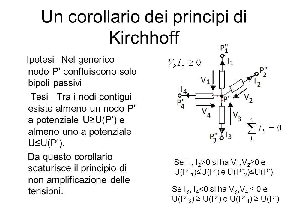 Un corollario dei principi di Kirchhoff Ipotesi Nel generico nodo P confluiscono solo bipoli passivi Tesi Tra i nodi contigui esiste almeno un nodo P