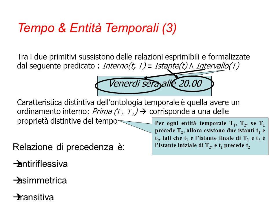 Tra i due primitivi sussistono delle relazioni esprimibili e formalizzate dal seguente predicato : Interno(t, T) Istante(t) ۸ Intervallo(T) Venerdi se