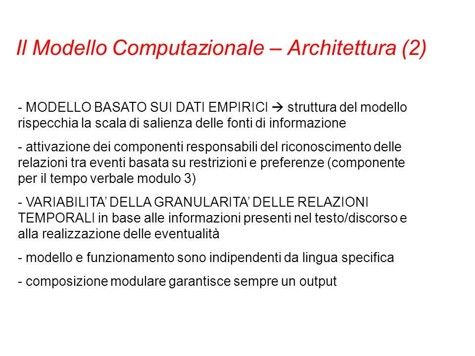 Il Modello Computazionale – Architettura (2) - MODELLO BASATO SUI DATI EMPIRICI struttura del modello rispecchia la scala di salienza delle fonti di i