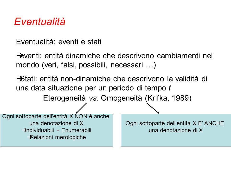 Corpus dell Italian TimeBank 149 articoli di quotidiano (Italian TreeBank and PAROLE) 63.397 tokens comparabile per contenuto e dimensioni alla TimeBank (Pustejovsky et al.