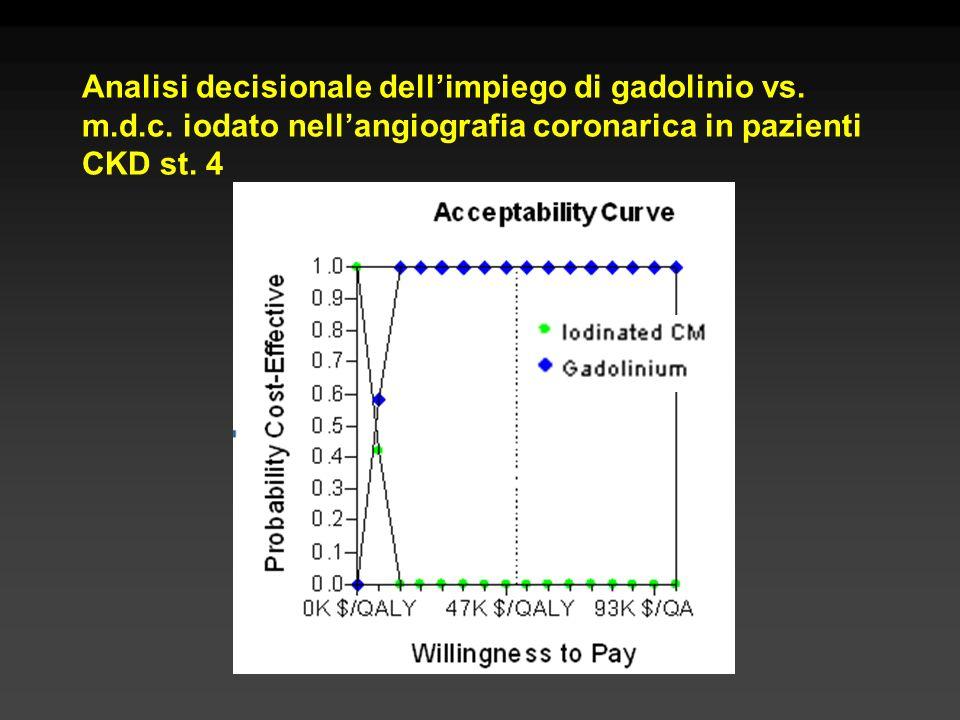 Analisi decisionale dellimpiego di gadolinio vs. m.d.c. iodato nellangiografia coronarica in pazienti CKD st. 4