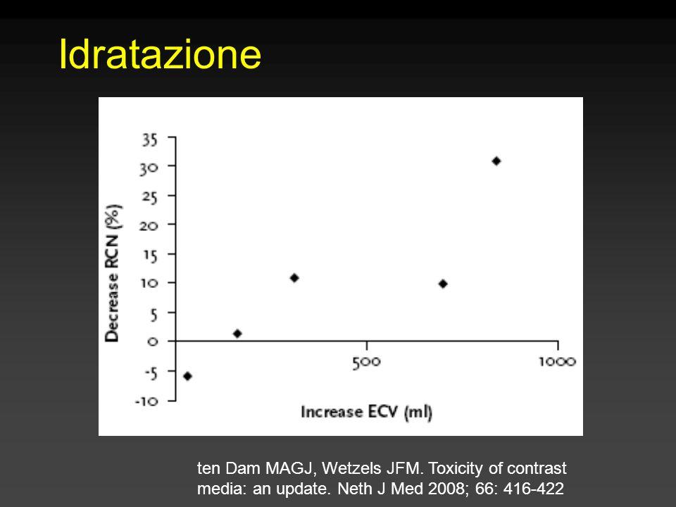 Idratazione ten Dam MAGJ, Wetzels JFM. Toxicity of contrast media: an update. Neth J Med 2008; 66: 416-422
