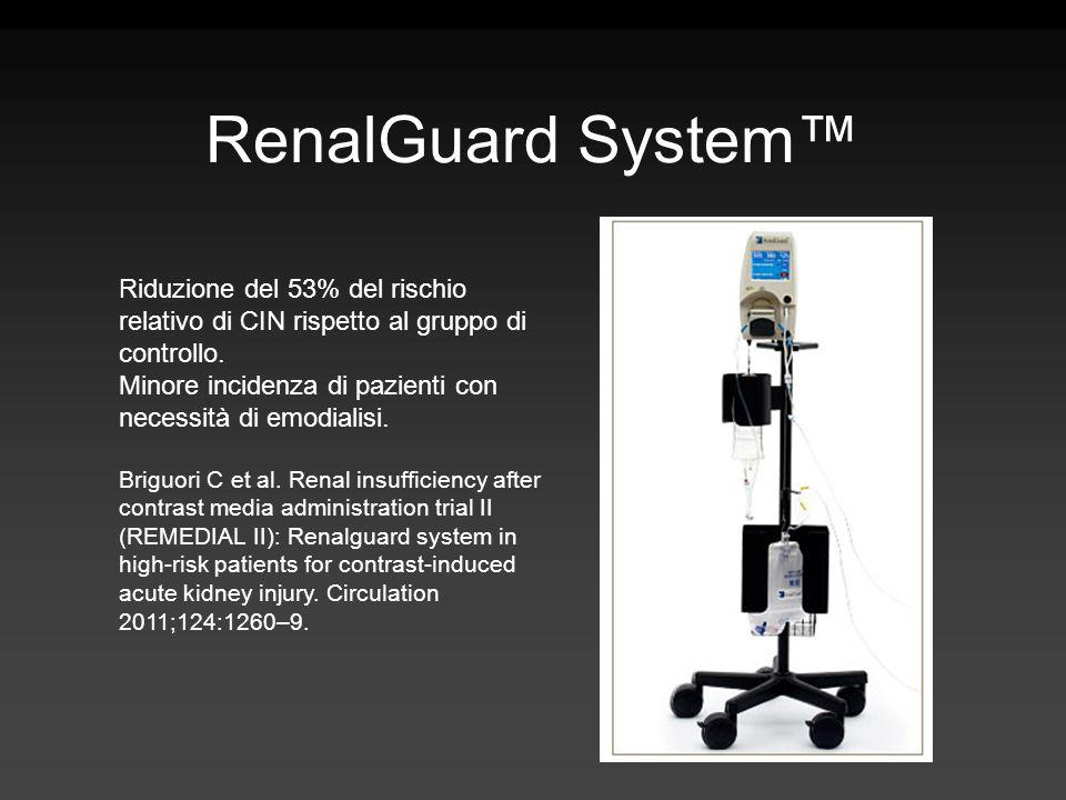 RenalGuard System Riduzione del 53% del rischio relativo di CIN rispetto al gruppo di controllo. Minore incidenza di pazienti con necessità di emodial