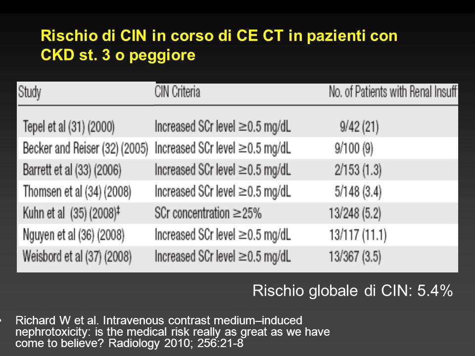 Rischio di CIN in corso di CE CT in pazienti con CKD st. 3 o peggiore Rischio globale di CIN: 5.4% Richard W et al. Intravenous contrast medium–induce