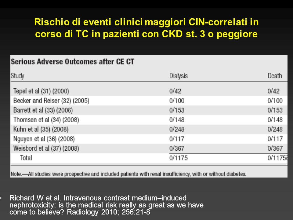 Rischio di eventi clinici maggiori CIN-correlati in corso di TC in pazienti con CKD st. 3 o peggiore Richard W et al. Intravenous contrast medium–indu
