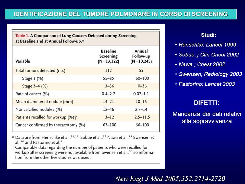 IDENTIFICAZIONE DEL TUMORE POLMONARE IN CORSO DI SCREENING New Engl J Med 2005;352:2714-2720 Studi: Henschke; Lancet 1999 Sobue; j Clin Oncol 2002 Naw