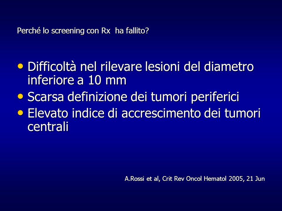 Perché lo screening con Rx ha fallito? Difficoltà nel rilevare lesioni del diametro inferiore a 10 mm Difficoltà nel rilevare lesioni del diametro inf