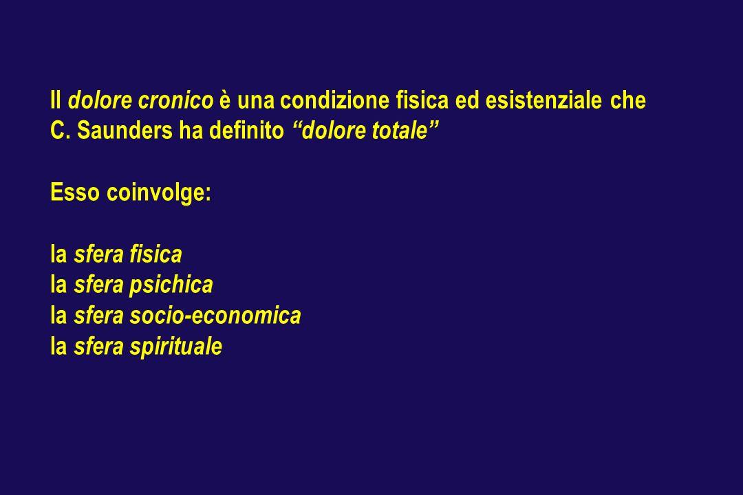 Il dolore cronico è una condizione fisica ed esistenziale che C. Saunders ha definito dolore totale Esso coinvolge: la sfera fisica la sfera psichica