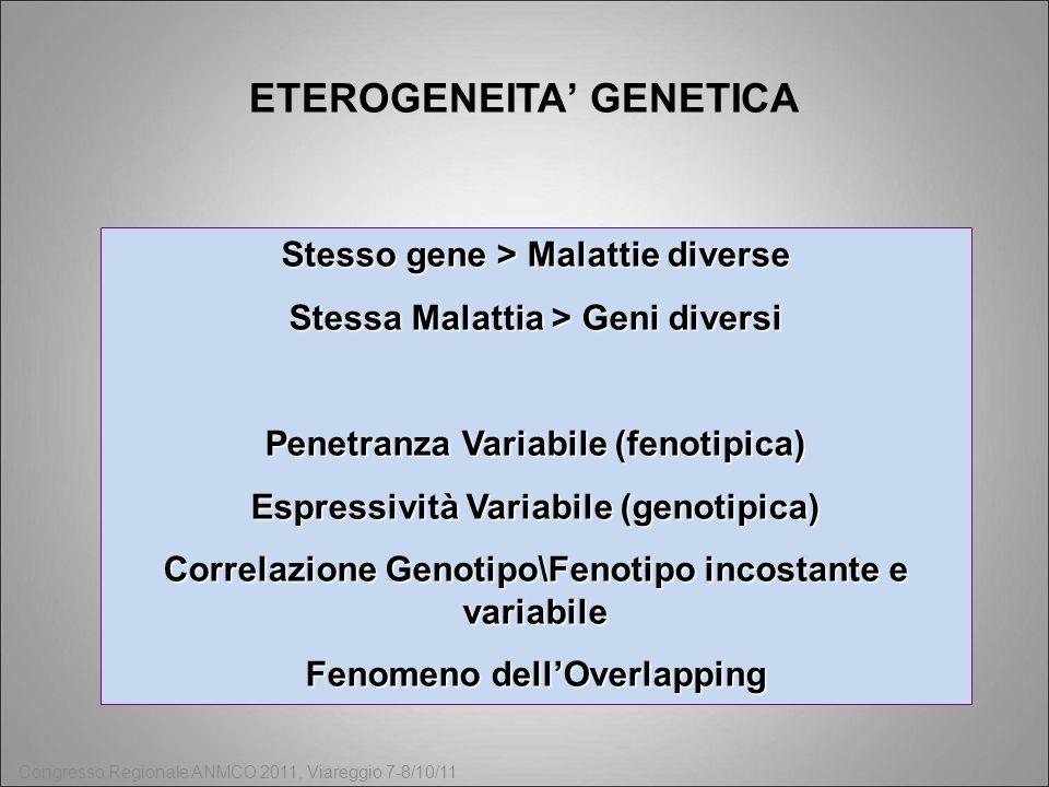 Congresso Regionale ANMCO 2011, Viareggio 7-8/10/11 ETEROGENEITA GENETICA Stesso gene > Malattie diverse Stessa Malattia > Geni diversi Penetranza Var