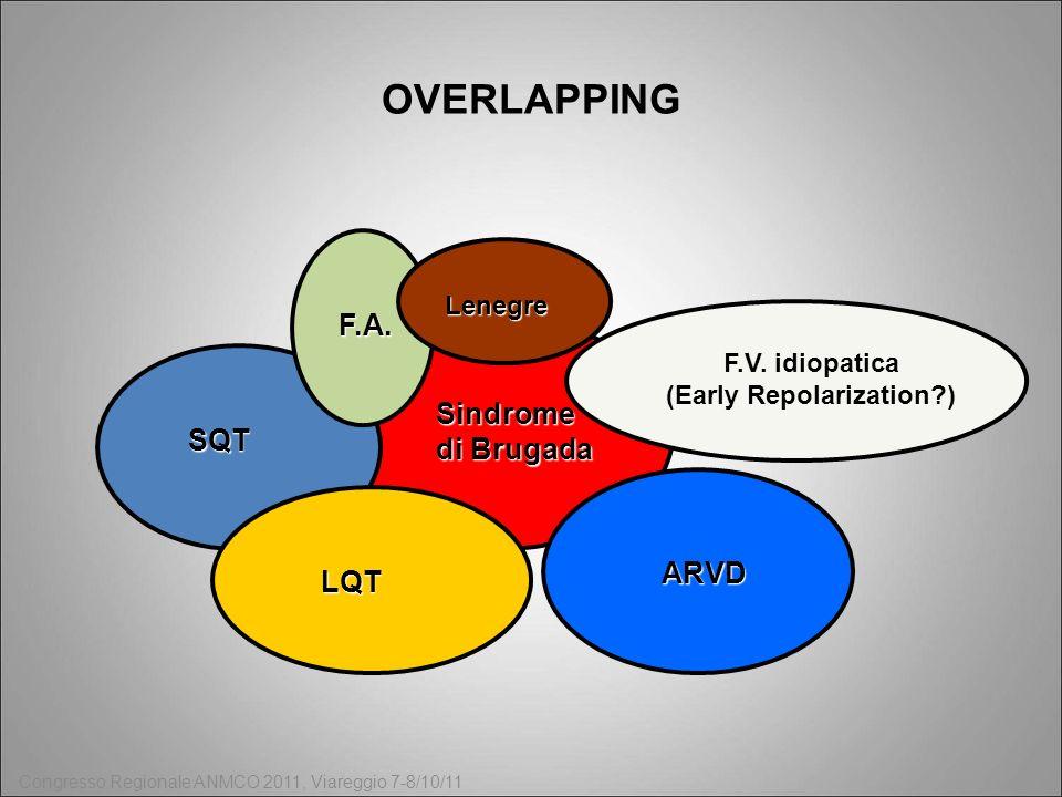 Congresso Regionale ANMCO 2011, Viareggio 7-8/10/11 OVERLAPPING Sindrome di Brugada LQT SQT ARVD F.A. Lenegre F.V. idiopatica (Early Repolarization?)