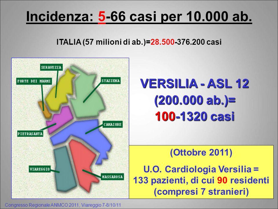 Congresso Regionale ANMCO 2011, Viareggio 7-8/10/11 Incidenza: 5-66 casi per 10.000 ab. ITALIA (57 milioni di ab.)=28.500-376.200 casi VERSILIA - ASL