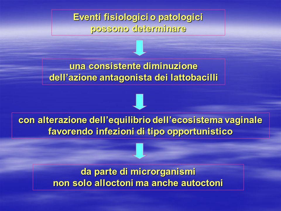 Eventi fisiologici o patologici possono determinare una consistente diminuzione dellazione antagonista dei lattobacilli con alterazione dellequilibrio