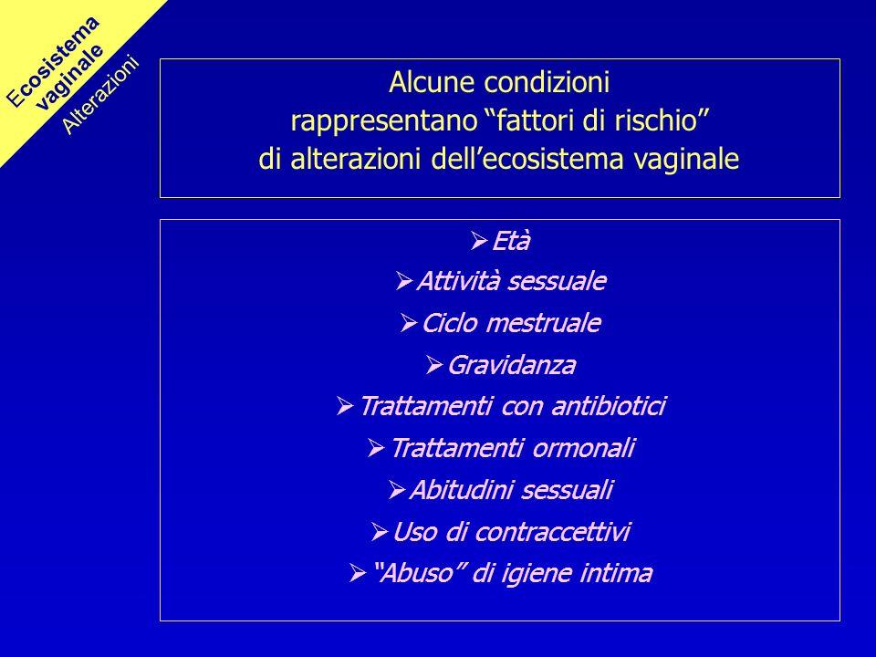 Alterazioni Ecosistema vaginale Alcune condizioni rappresentano fattori di rischio di alterazioni dellecosistema vaginale Età Attività sessuale Ciclo