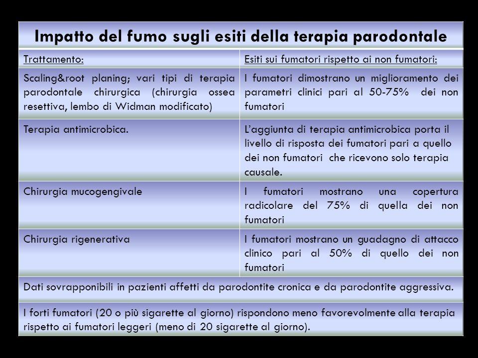 Impatto del fumo sugli esiti della terapia parodontale Trattamento:Esiti sui fumatori rispetto ai non fumatori: Scaling&root planing; vari tipi di ter